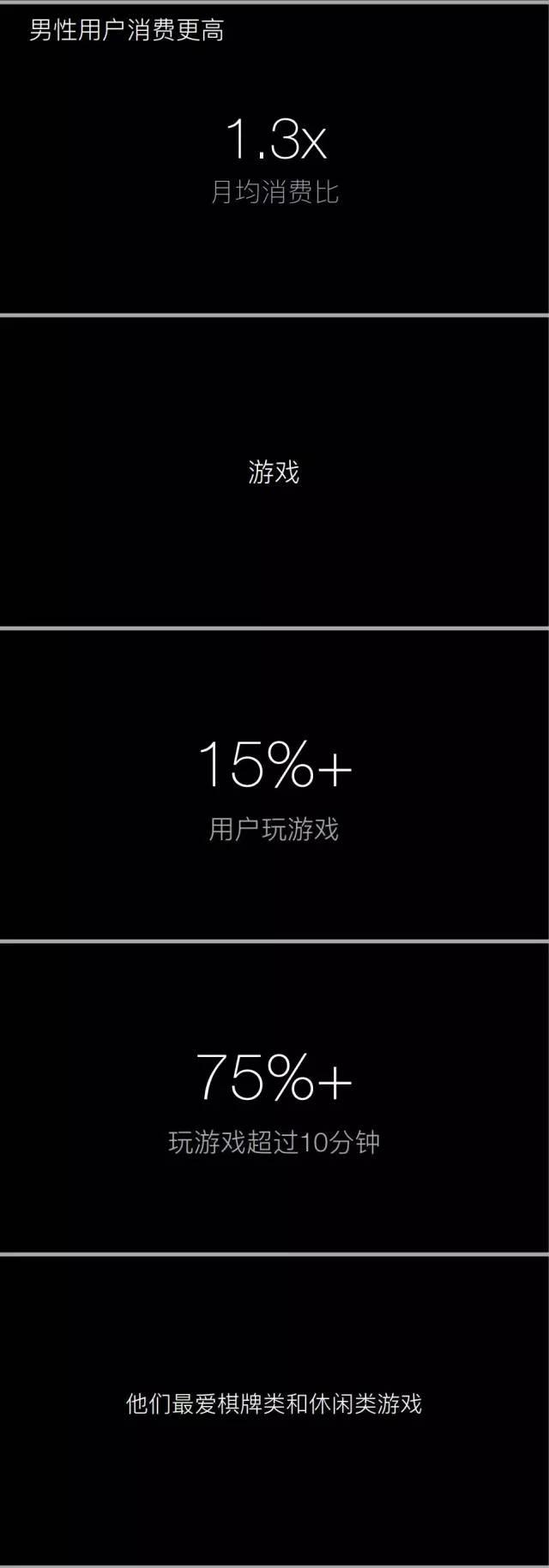 腾讯首次公布微信生活白皮书(图)